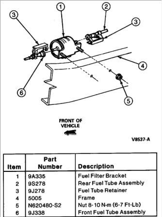 ford e150 fuel filter location