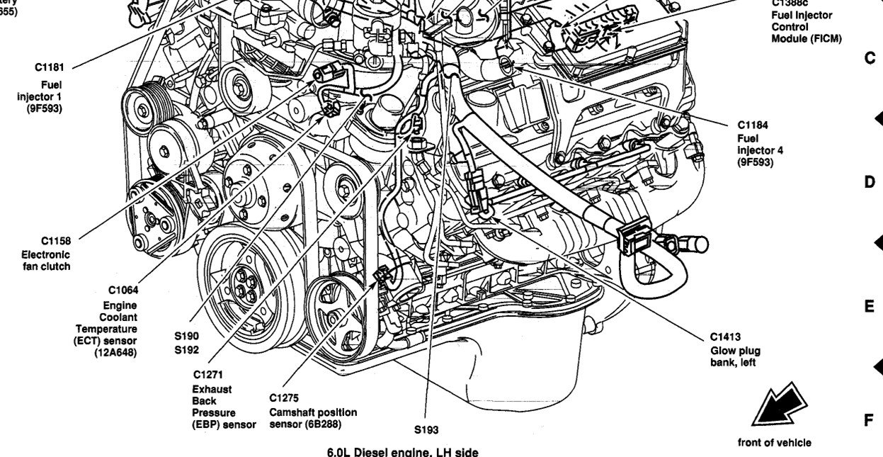 7 3 Powerstroke Injector Harness Diagram