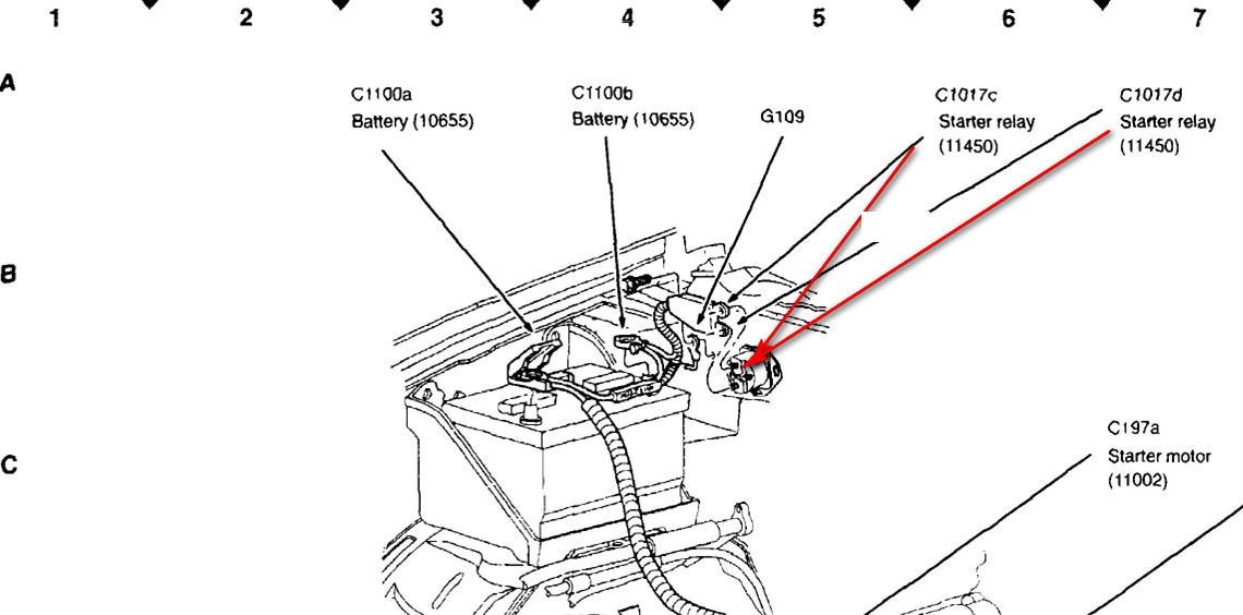 2003 F150 Will Not Start  All Power Comes On Turn Switch