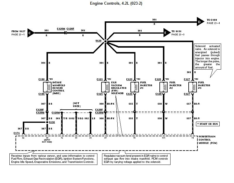 I Find An Engine Wiring Diagram For A 1998 Ford F