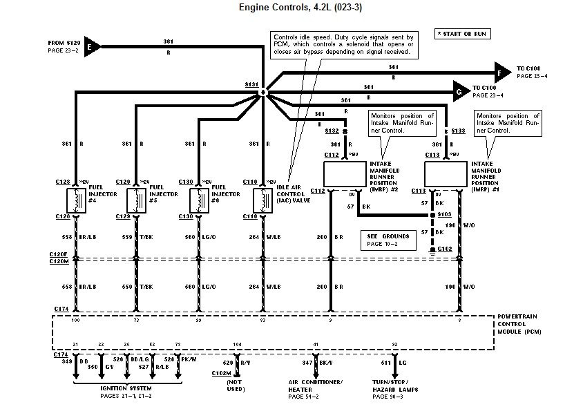 I Find An Engine Wiring Diagram For A 1998 Ford F 150 4 2 W A V 6