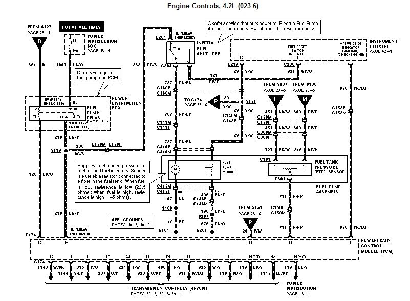 I find an engine    wiring       diagram    for a 1998    ford    f150 42