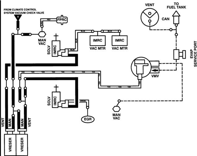 Fuel And Vapor Line Diagram For A 1997 E