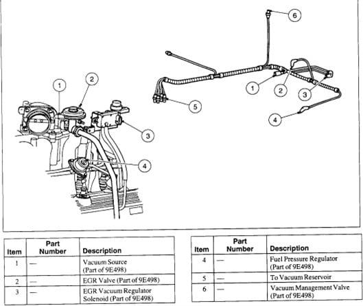 Fuel And Vapor Line Diagram For A 1997 E