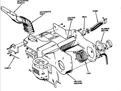 Jeep Yj Hvac Diagram