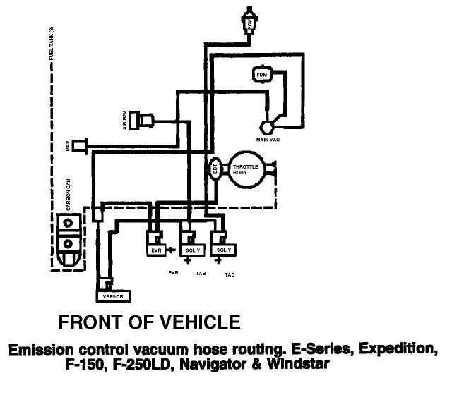 1998 ford expedition 5 4 engine diagram  ford  auto wiring