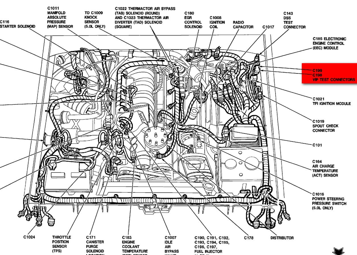 where do i hook up scan tool on 1992 ford f150