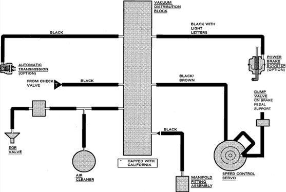 ford f150 ac parts diagram html