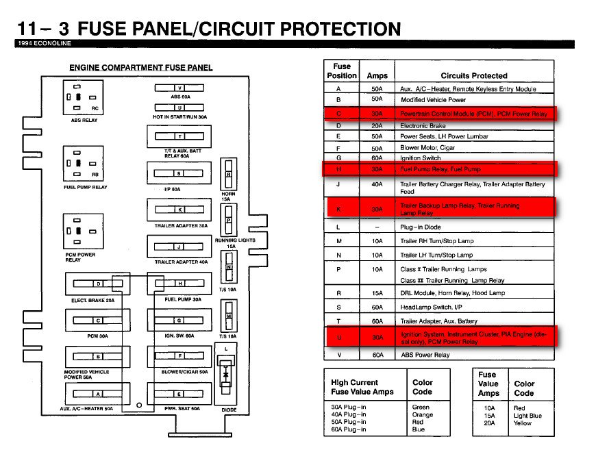 2009 11 03_133856_A1 e350 fuse box ford wiring diagrams for diy car repairs 1994 ford econoline van fuse box location at crackthecode.co
