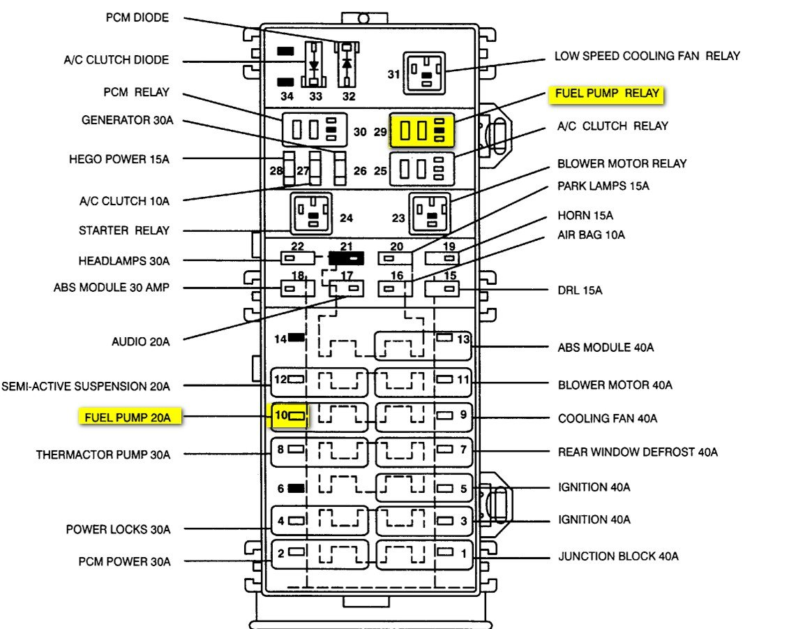 1999 ford expedition fuel pump wiring diagram