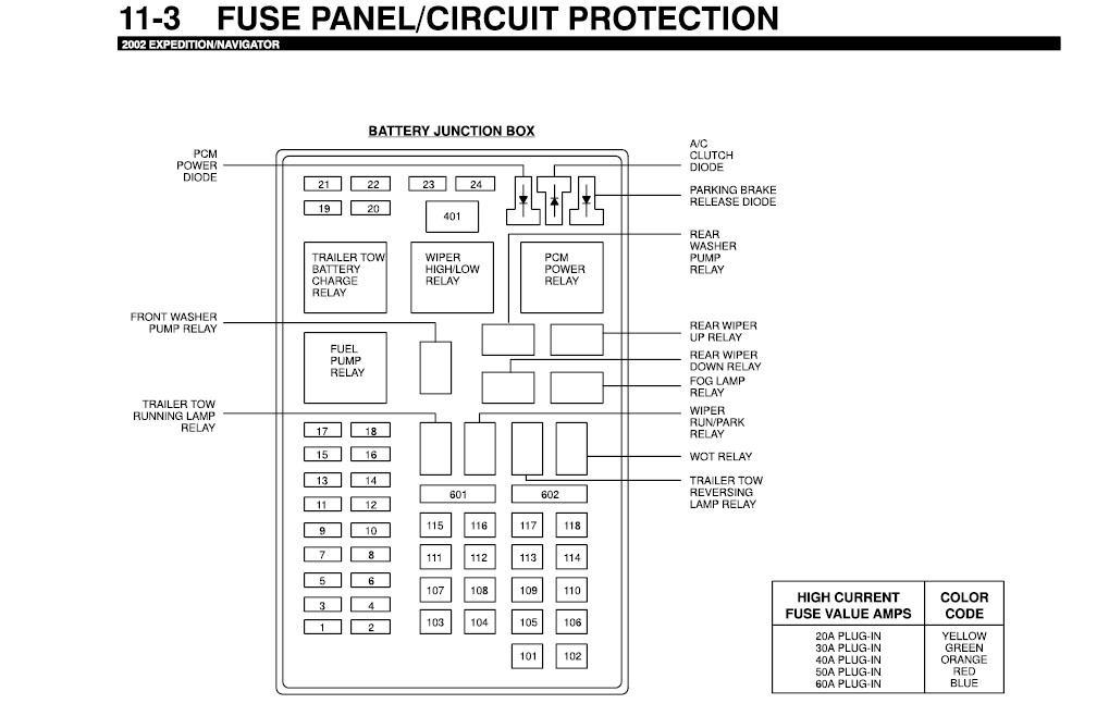 2002 ford expedition fuse box diagram for obd2  ford  auto