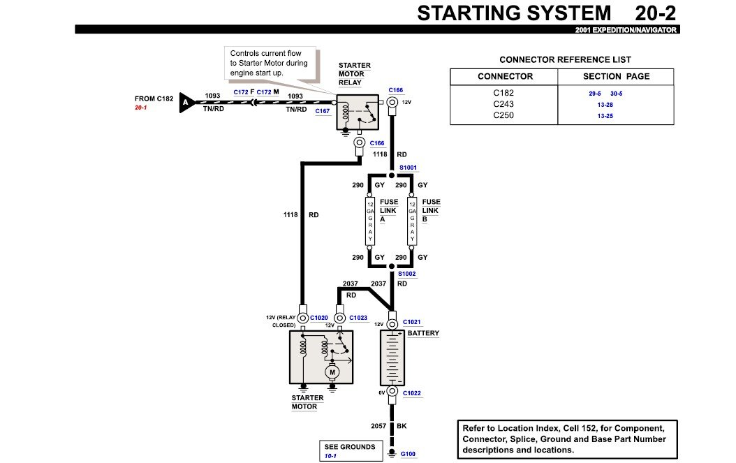 2000 expedition wiring diagram i am looking for a diagram on the wiring of a 2001 ford expedition  wiring of a 2001 ford expedition