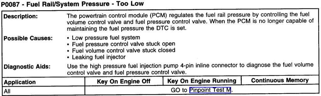 My truck code is p0087 I need to know what that means