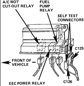 T2908496 Fuel filter kia 2001 sportage located besides Fuses And Relay Renault Clio 2 further RepairGuideContent further Chevrolet Truck 1995 Chevy Truck Fuse Box likewise Axlebeam. on fuel pump wiring diagram