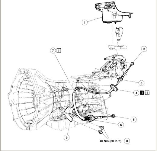 i have a 2003 lincoln aviator and the shift cable has dislodged and rh justanswer com Ford Automatic Transmission Diagram Automatic Transmission Linkage Problems