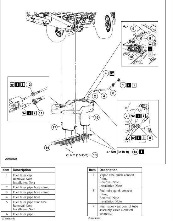 2006 ford f150 fuel pump wiring diagram ford f150 fuel tank diagram pro wiring diagram  ford f150 fuel tank diagram pro