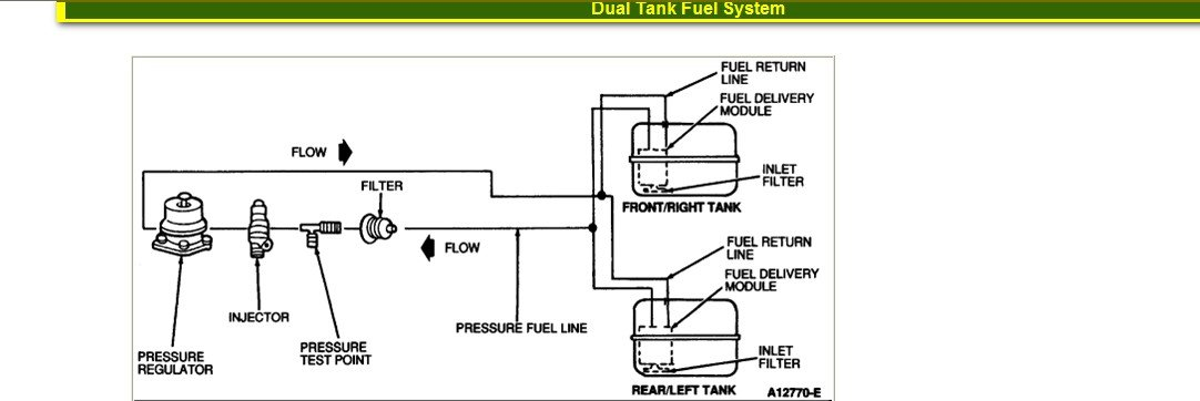 Dual gas tanks wiring diagram