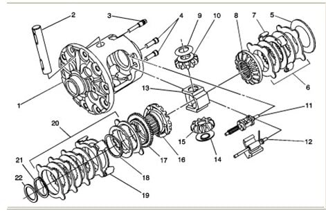s10 rear end diagram wiring diagram all data S10 Front Sway Bar Diagram s10 rear end diagram wiring block diagram s10 steering diagram s10 rear end diagram