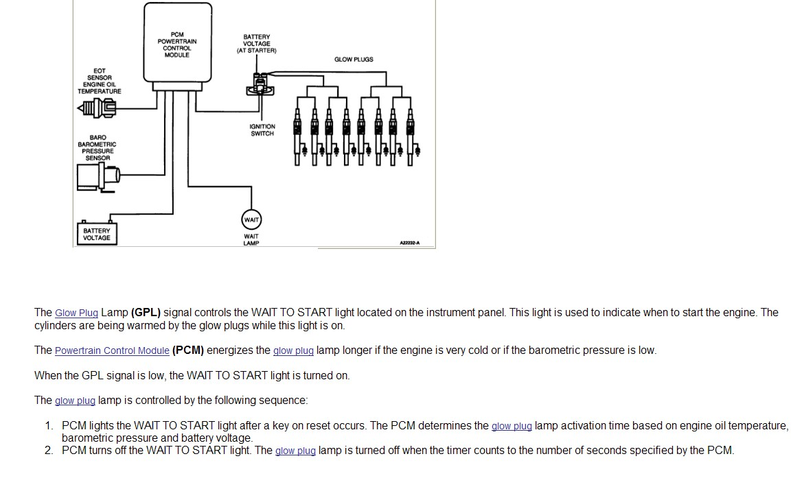 Please Explain The Operation Of Wait To Start Light Its Glow Plug Controller Wiring Harness Graphic