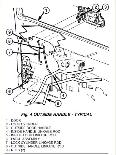 2000 dodge durango door lock diagram  wiring diagram