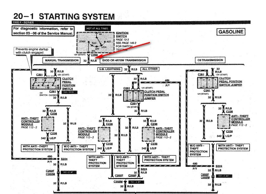 2010 03 24_215823_A1 1995 ford f150 wiring diagram 2001 ford f 150 wiring diagram  at nearapp.co