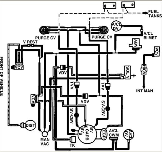 How Can I Get A Vacume Diagram Carburator For A Ford 460 1987