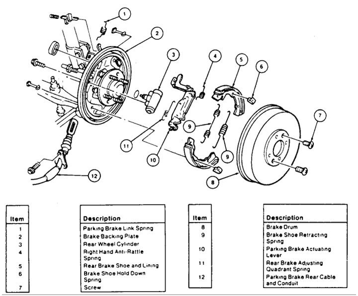 I changed the rear brake shoes on my 1994 ford escort