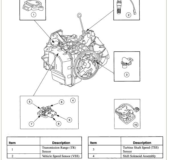 98 Ford Contour 6cyl Has A Code Torque Converter Clutch Solenoid