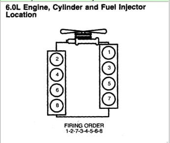 3eiur Firing Order Diagram 6 0 Ll Ford Diesel 2005 on Chevy 4 3 Firing Order