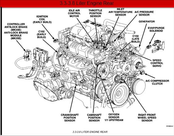 2006 Dodge Grand Caravan Engine Diagram Wiring Schemarh11nmisdminigolfzeltingende: 2006 Dodge Caravan Engine Diagram At Gmaili.net