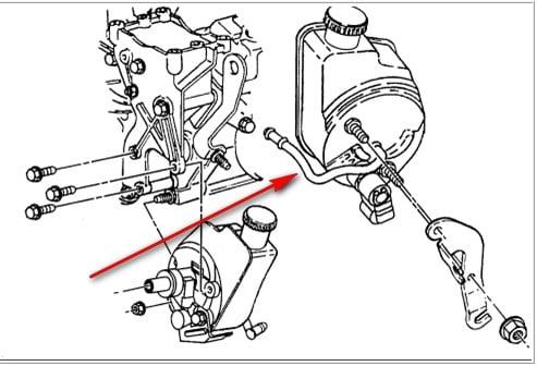 change power steering fluid 1998 tahoe