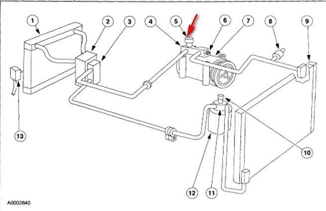 Where Is The Low Pressure Side Fitting On 2002 Ford