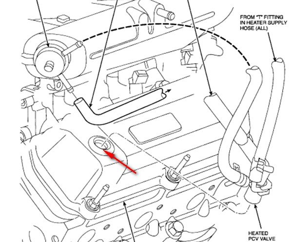 04 Ford F 150 Fuse Diagram