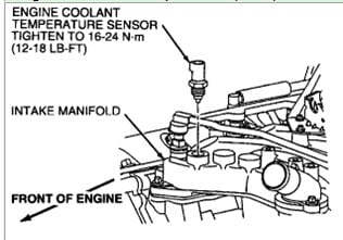 Bmw Oxygen Sensor Location additionally Ford 7 3 Coolant Temp Sensor Location besides 2010 Hyundai Accent Engine Diagram likewise Camshaft Sensor Location 2009 Chevy Traverse together with T26303143 Diagram crankshaft position sensor 2002. on cadillac camshaft position sensor location
