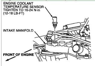 T9481134 Crankshaft sensor 2004 sebring 2 4 likewise 2007 Saab 9 3 Fuse Box Diagram likewise 2001 Saab 9 3 Serpentine Belt likewise 2009 Nissan Altima Qr25de Engine  partment Diagram additionally 2qg67 Route Serpentine Belt 2000 Saab 9 3. on 2004 saab 9 5 engine diagram