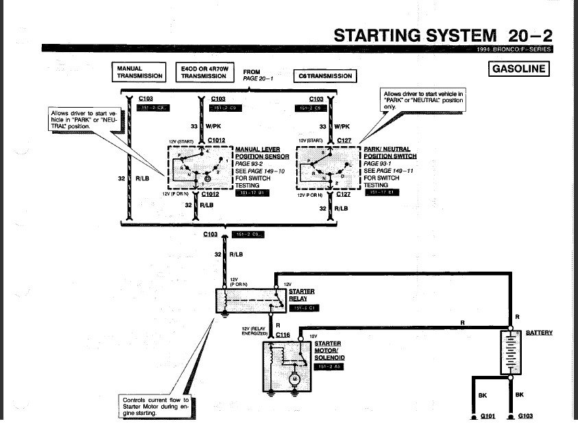 Need A Wiring Diagram Showing The Wiring For A 1994 F150 6 Cylinder 4x4 Automatic For The Engine