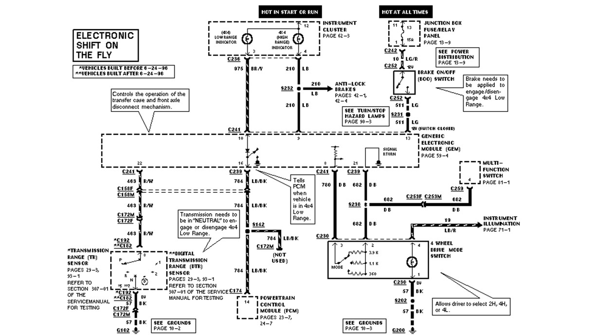 1997 Ford F 150 4x4 Wiring Diagram Will Be A Thing 2001 Ranger Switch Electric Autos Post 1999
