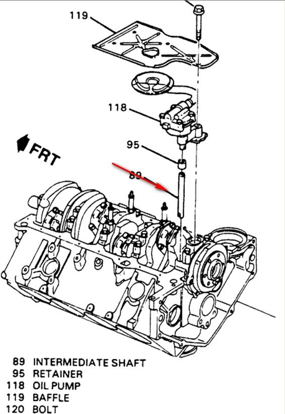 sbc oil pump diagram owner manual & wiring diagram oil pump diagram oil pump diagram #9
