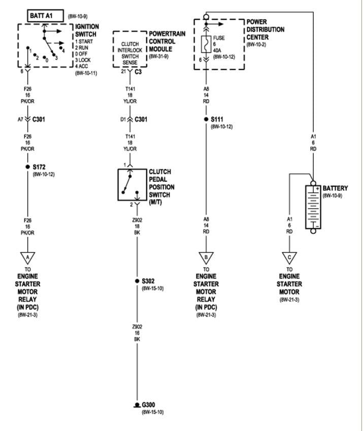 Download Ford Powertrain Control Module Diagram Html Full Version