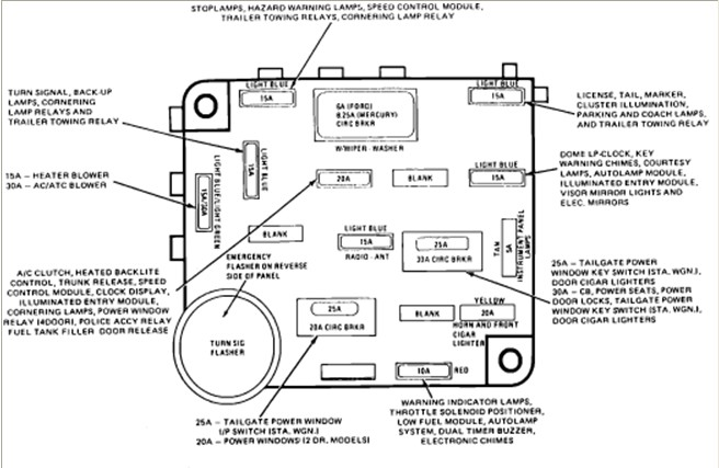 ford mustang wiring diagram for 85 ford auto wiring diagrams rh nhrt info
