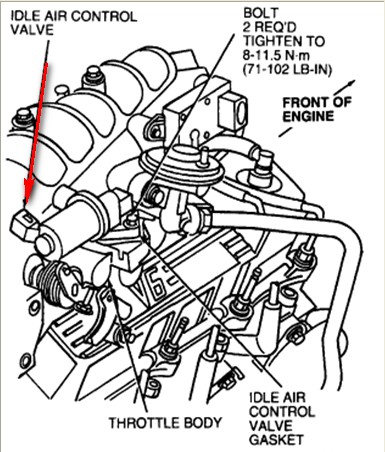 T13681880 Expansion valve replacement 2006 ford together with Chevy Colorado Starter Location also Gmc 7 4 Engine Oil Flow furthermore T12339461 Cylinder head temp sensor 2002 3 8 likewise 41dlz Ford Windstar Miss Ran Great It Drove Home Stalled. on ac manifold diagram