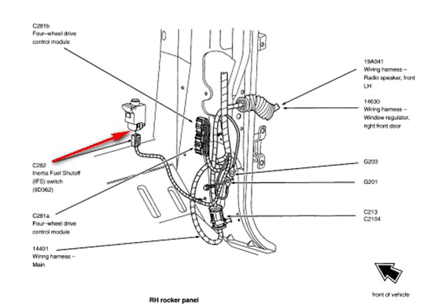 Where's The Inertia Switch Located On A 2003 Rangerrhjustanswer: Ford Ranger Inertia Switch Location At Gmaili.net