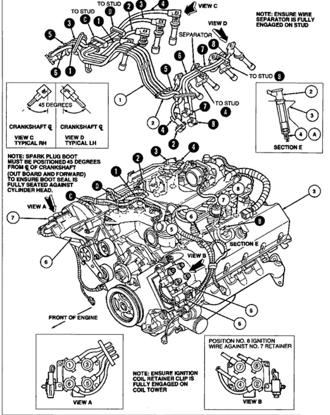 2003 Lincoln Town Car 4 6 Firing Order