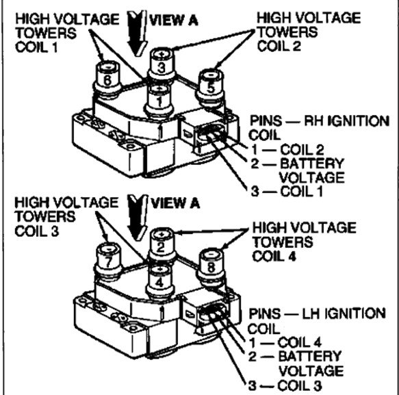what is the firing order and the layout of the piston