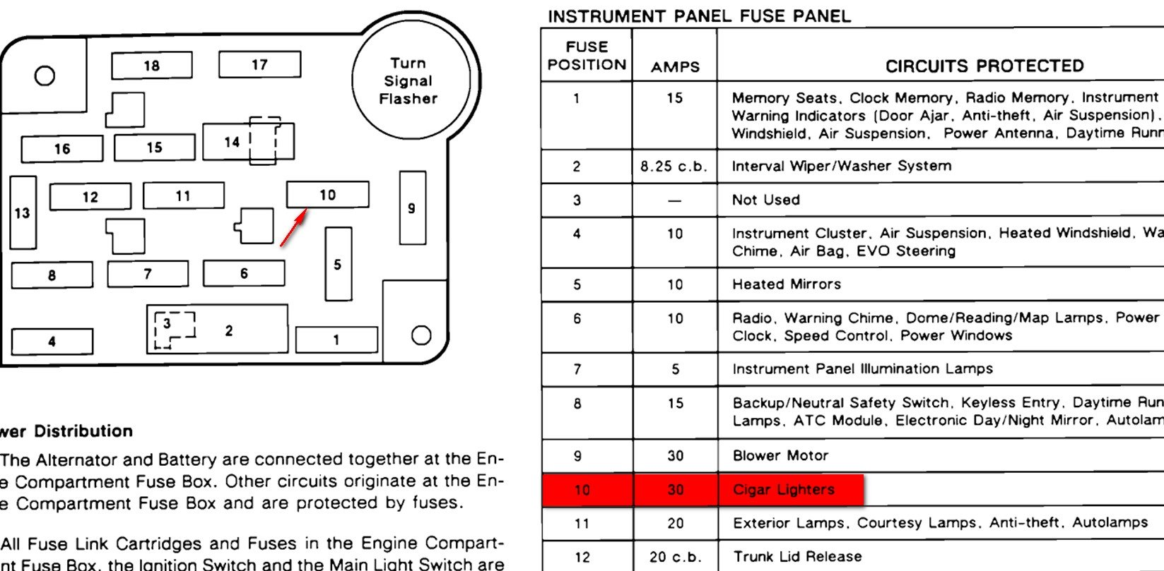 96 Lincoln Continental Fuse Box Diagram Wiring Schematic For 1997 Jeep Grand Cherokee Simple Acura Integra