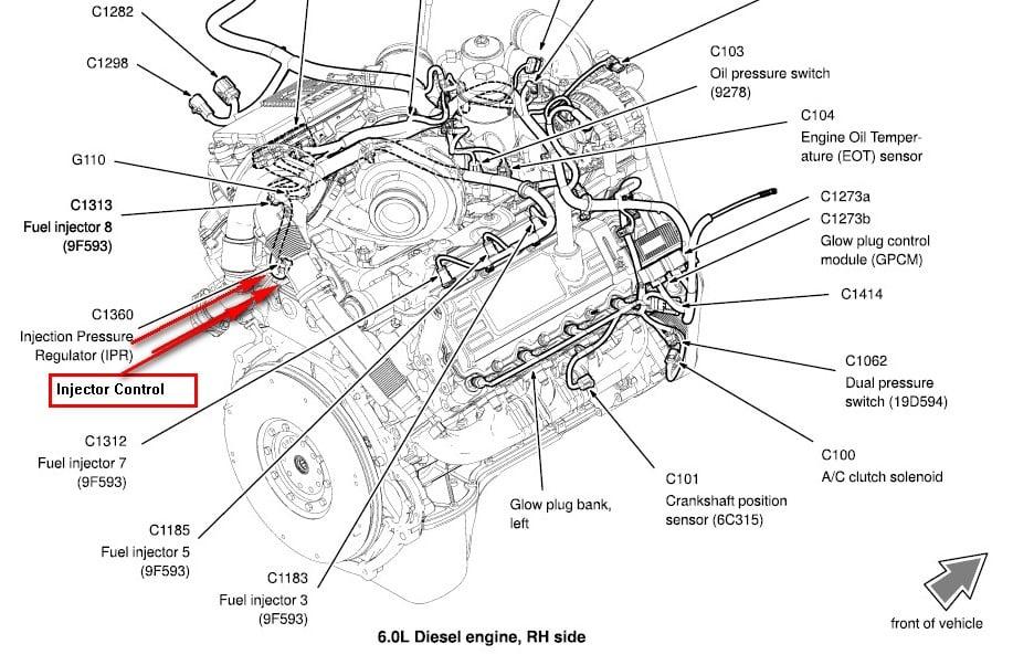 Ford 6 4 Diesel Engine Diagram