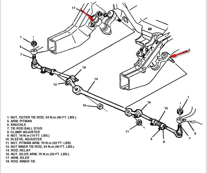 pitman arm diagram pitman arm h1 steering steering gear and rh seethelaw com 1992 Ford F-350 Pitman Arm Diagram Pitman Arm Chevy Truck