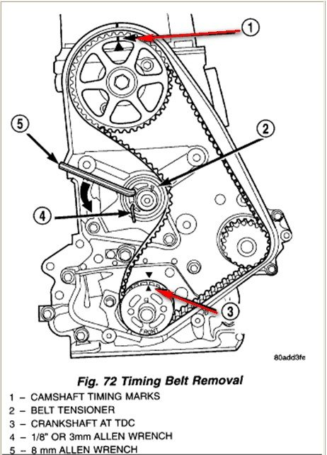 dodge neon 2 0 engine belt diagram how do u check the timing on a 2000 plymouth neon to see ... dodge neon 2 0 engine diagram