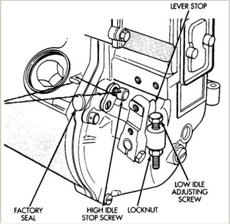 How Do I Set Down The Idle On My 1998 Dodge Cummins Engine