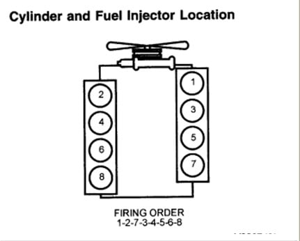 How to change     4    injector on 2008 64L